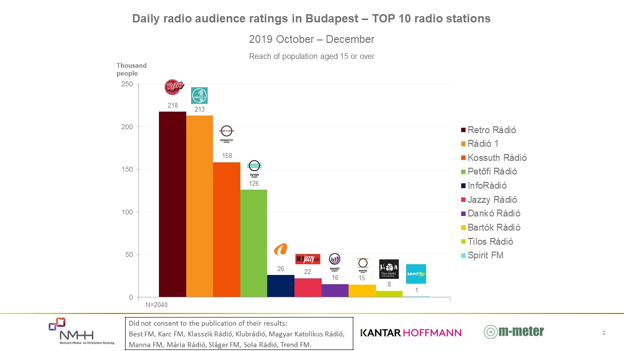Top_10_radio_2019_okt_nov_eng_Bp.JPG